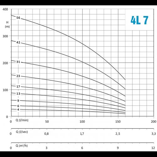 hieu-suat-bom-pentax-4L-7-9